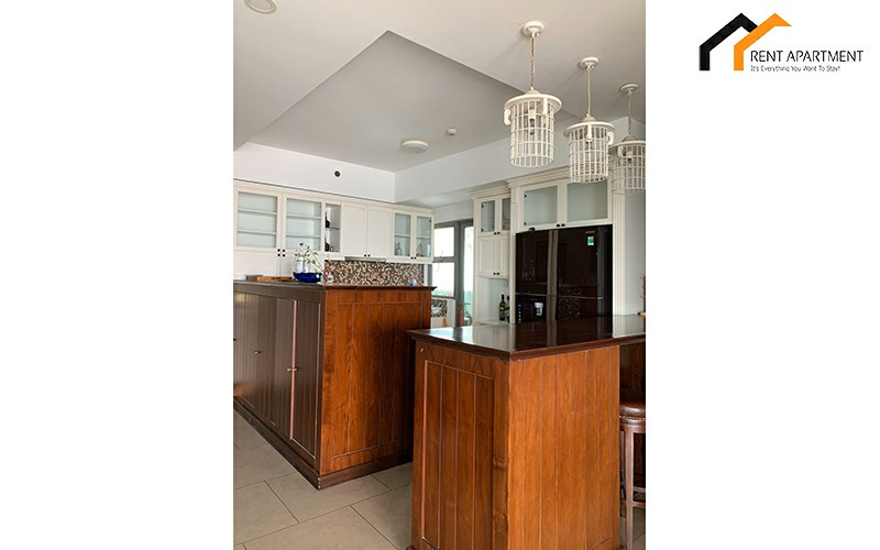 Apartments Housing binh thanh House types property