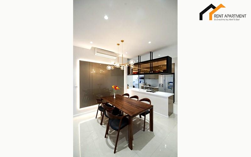 renting Housing bathroom House types landlord